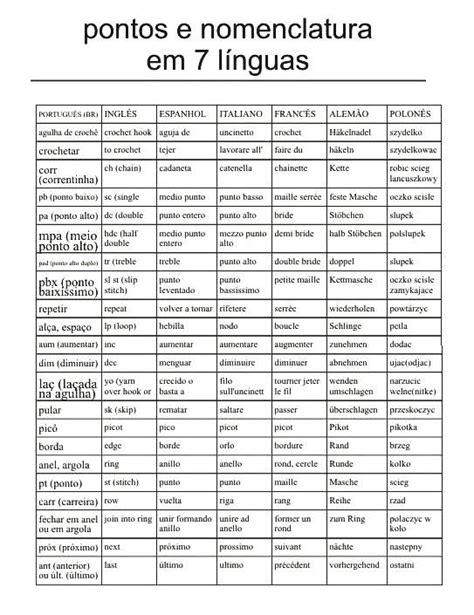 pattern in spanish dictionary links de croch 202 e como traduzir receitas do ingl 202 s para o