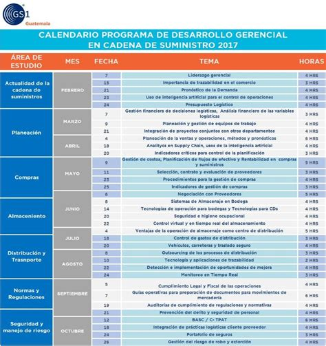 consulta de ci welleadsorg diplomado gs1 guatemala