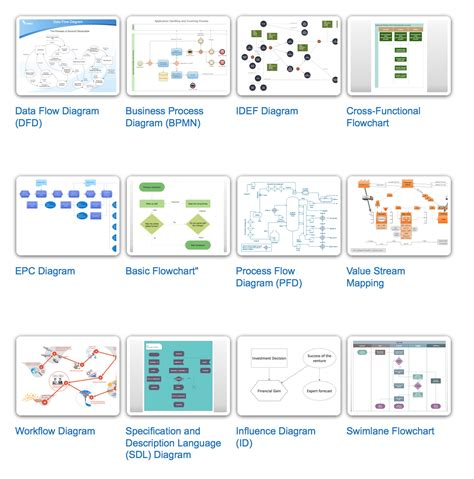 types of visio diagrams visio interface diagram visio free engine image for user