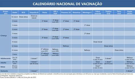 calwndario de vacina calend 225 rio nacional de vacina 231 227 o movimento down