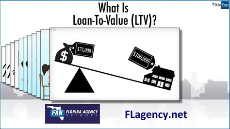 what is loan to value ltv and how does it affect the