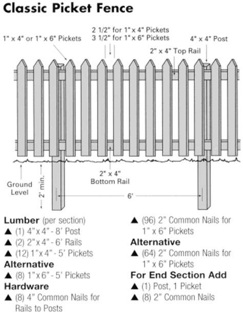 fences gates and bridges a practical manual classic reprint books a step by step photographic woodworking guide page 304