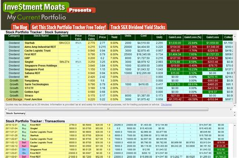 best free stock portfolio tracking spreadsheet software