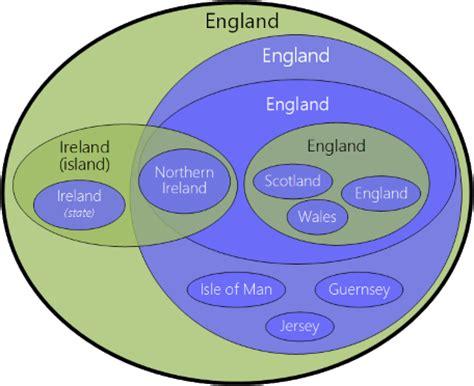 isles venn diagram venn diagram uk isles choice image how to guide