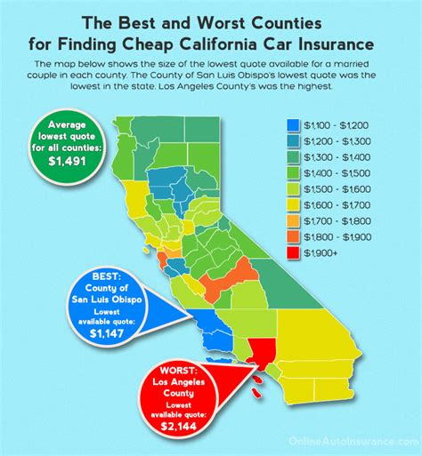 Cheapest Counties for California Car Insurance   Online