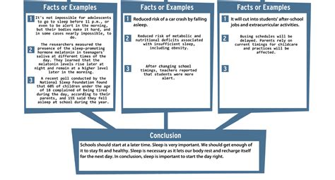 informative essay map writefiction581 web fc2 com write my paper for me persuasive essay map