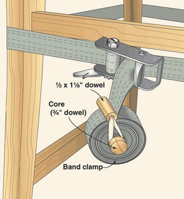 band clamps woodworking  woodworking