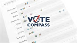 51210 Abc Trust Bearing 21 things vote compass reveals about australians abc news australian broadcasting corporation