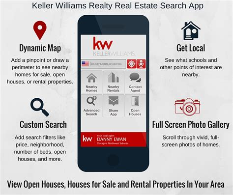 Free Search App Build A Kw Mobile App Page Rawls Technology Department