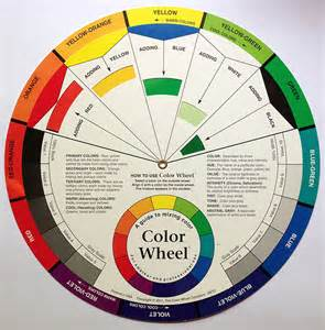 pantone color wheel match colors using a color wheel international coatings