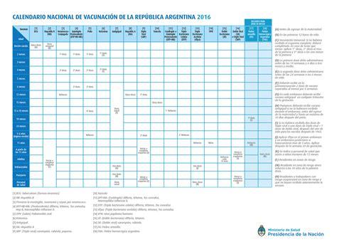 Calendario 2016 Peru Esquema De Vacunacion Peru 2016 Calendar Template 2016
