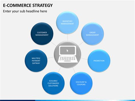 e commerce ppt templates e commerce strategy powerpoint template sketchbubble