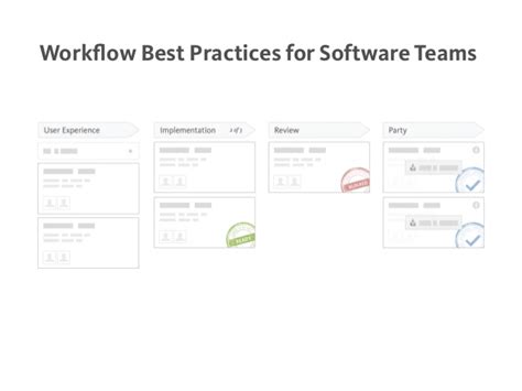 sharepoint workflow best practices creating workflow best practices for migrating workflows
