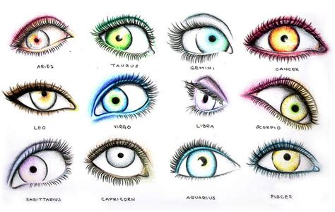 zodiac sign colors zodiac eyes cheesy pinterest posts eyes and zodiac