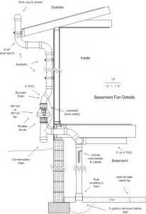 radon mitigation system wiring diagram swing set diagram elsavadorla