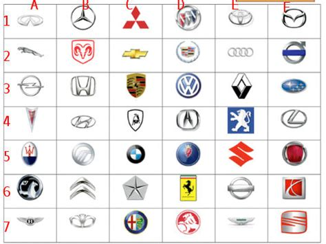 3b Auto Logo by How Many Of These Car Emblems Do You Car Talk Nigeria