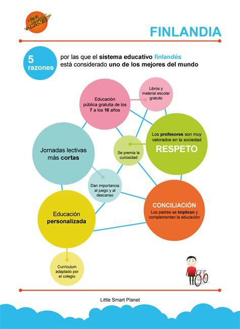 Modelo Curricular Waldorf 5 razones 233 xito sistema educativo en finlandia infografia infographic education