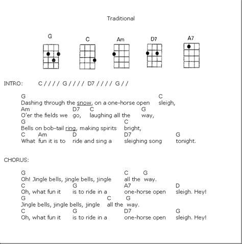 Jingle Bells Chords On Guitar