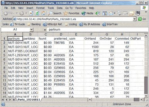 parts inventory template r russon consulting parts inventory demo