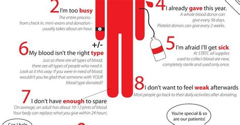 7 Reasons To Donate Blood by Here At Stbtc We Hear Reasons Everyday As To Why