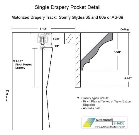 further somfy motor wiring diagram on switch home run