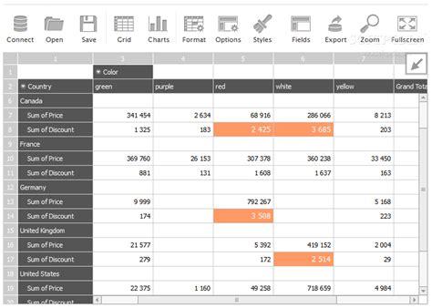 pivot table and pivot chart flexmonster pivot table charts component