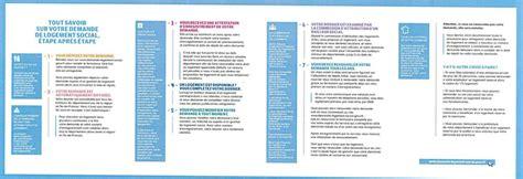 Modification Demande De Logement Social by Actualit 233 S Mairie Du Lardin Lazare