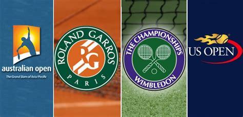 Calendar Year Grand Slam Highest Prize Money In Tennis Grand Slams 2016