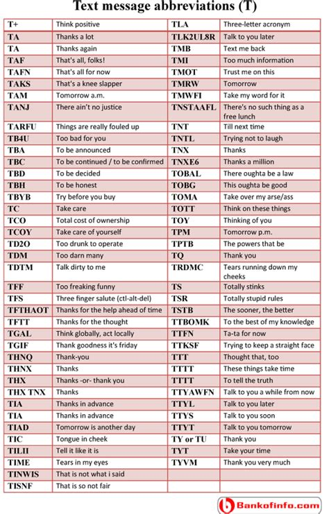 10 Common Text Abbreviations by The List Of Chat Acronyms Text Message Shorthand Netlingo