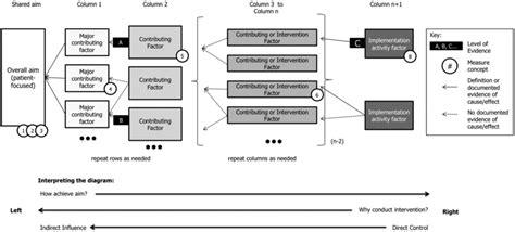 schematic diagram interpretation electronic schematics