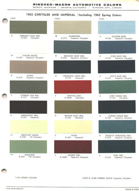 1963 imperial paint chips paint codes
