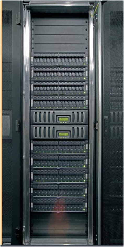 The Racked by It Racks