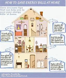 how to save energy at home how to save energy bills at home visual ly