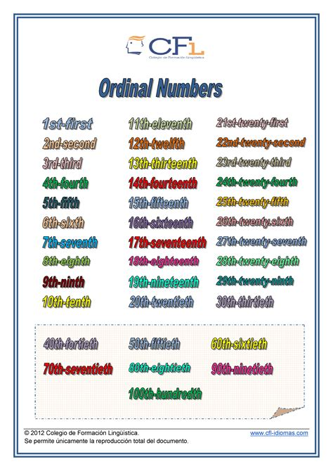 printable ordinal numbers chart ordinal numbers
