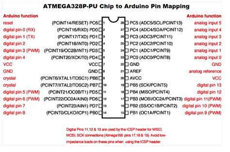 atmega328p pu pin diagram tei3m engineering tasks