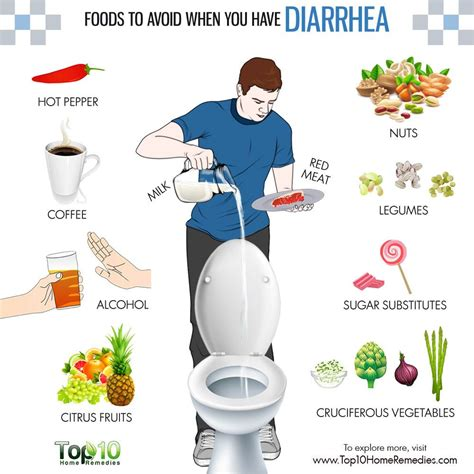 diarrhea diet 10 foods to avoid when you diarrhea top 10 home remedies