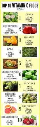 top 10 vitamin c foods draxe com
