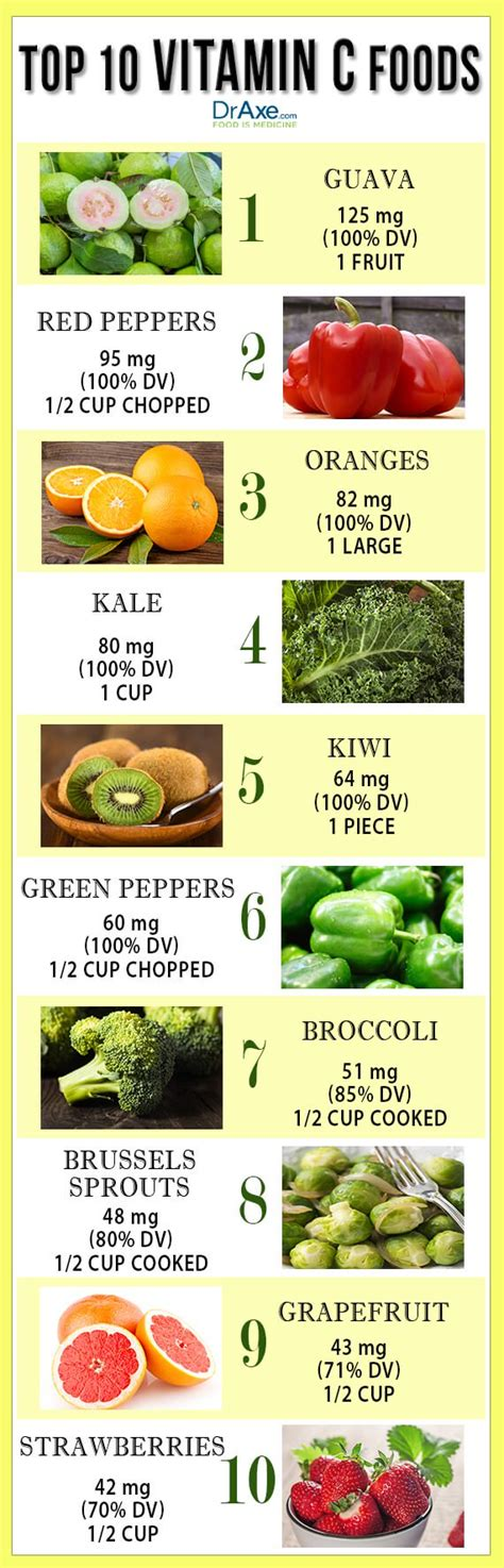 4 vegetables high in vitamin c top 10 vitamin c foods draxe