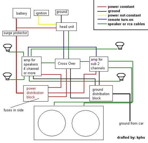 typical car stereo wiring diagram 188 166 216 143