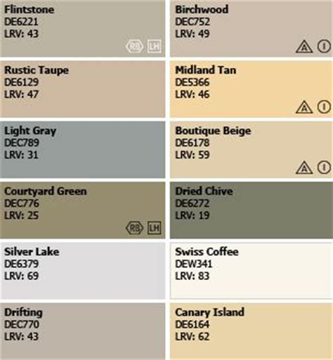 17 best images about dunn edwards paint on paint colors jeff lewis and paint store