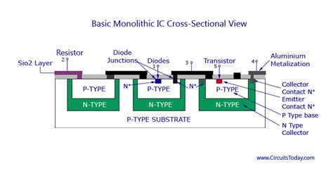 semiconductor integrated circuit structure monolithic ic fabrication process transistor diode resistor production