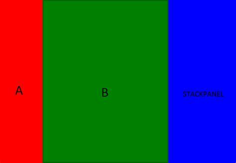 xaml layout responsive xaml windows universal responsive design reposition