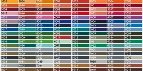 tavola colori ral pennarelli ritocco