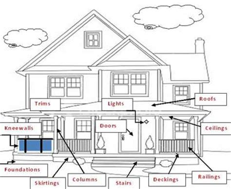 house structure parts names porch anatomy porch decking porch ceilings porch