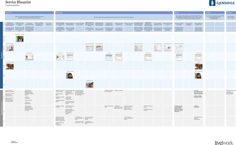 service design blueprint template service blueprint with customer touchpoints ux