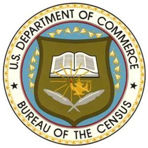 census bureau on a need to basis common sense on the census a
