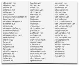 verbs with prepositions learn german smarter