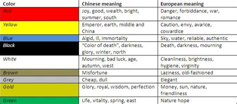 color pattern meaning chinese and european meaning of colors meaning of colors