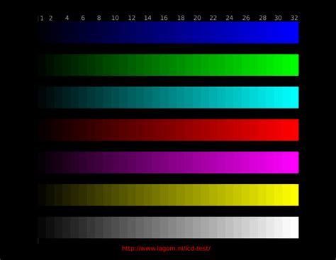color test lcd test images without embedded color profiles