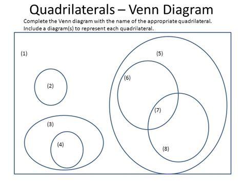 venn diagram for quadrilaterals quadrilaterals graphic organizers ppt